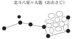 zu3-8-dipper8star.jpg