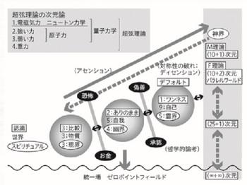 次元論.jpg